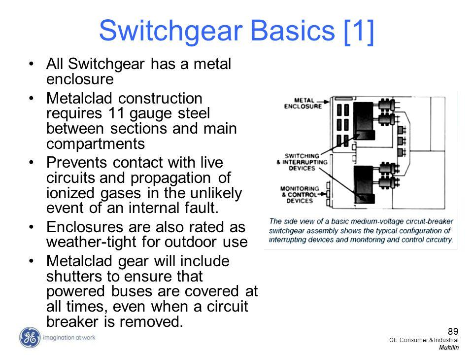 Switchgear Basics [1] All Switchgear has a metal enclosure